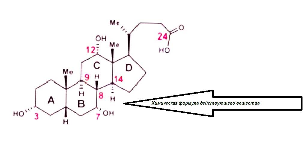 химическая формула действующего вещества