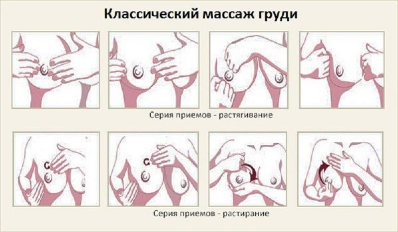 Классический массаж груди - растягивание и растирание