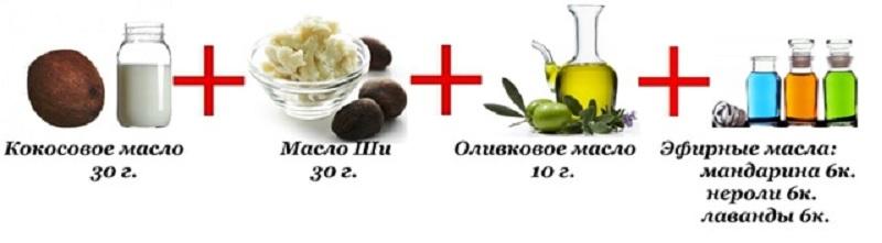Основные ингредиенты для крема от растяжек